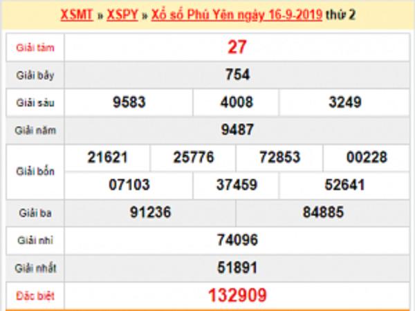 Nhận định KQXSPY ngày 23/08 chính xác tuyệt đối