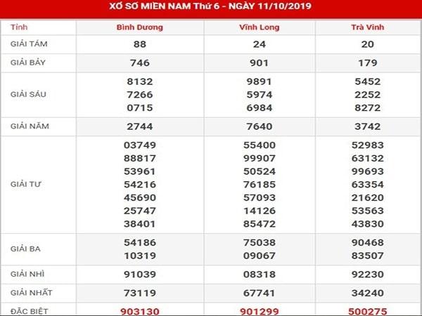 Thống kê kết quả xổ số miền nam ngày 18/10 từ các chuyên gia