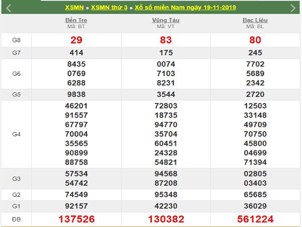 Thống kê xổ số miền nam ngày 26/11 của các cao thủ