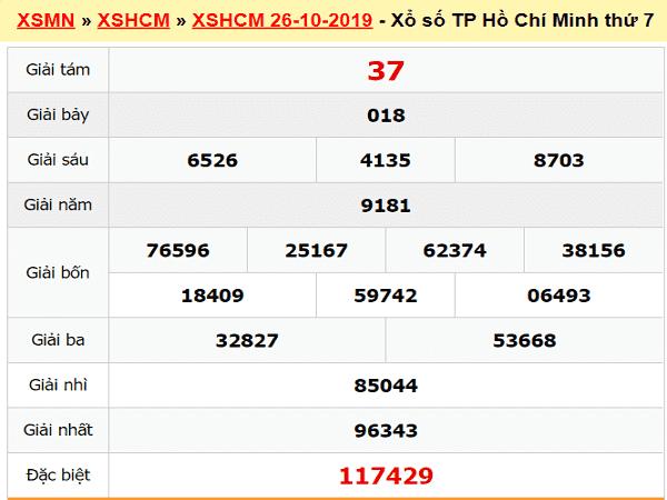 Nhận định dự đoán kqhcm ngày 02/11 chính xác tuyệt đối