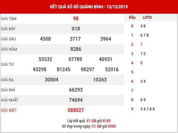 Thống kê XSQB ngày 19/12/2019