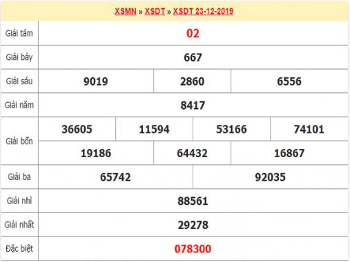 Thống kê kqxs đồng tháp ngày 30/12 tỷ lệ trúng lớn