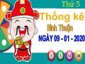 Thống kê XSBTH ngày 9/1/2020 – Thống kê xổ số Bình Thuận thứ 5