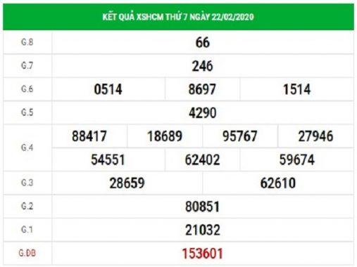Dự đoán xổ số Hồ Chí Minh thứ 2 ngày 24/2/2020