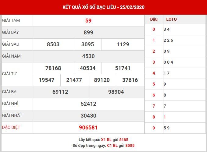 Phân tích kết quả SX Bạc Liêu thứ 3 ngày 3-03-2020