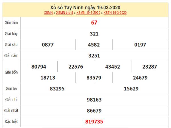 xo-so-Tay-Ninh-ngay-19-3-2020-min