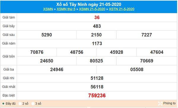 Dự đoán XSTN 28/5/2020, chốt KQXS Tây Ninh chuẩn nhất