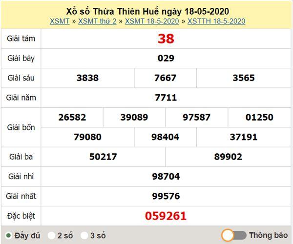 Dự đoán XSTTH 25/5/2020 - KQXS Thừa Thiên Huế thứ 2