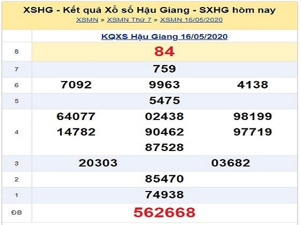 Soi cầu KQXSHG- xổ số hậu giang thứ 7 ngày 23/05