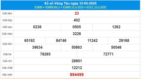 Soi cầu XSVT 19/5/2020, chốt lô KQXS Vũng Tàu thứ 3