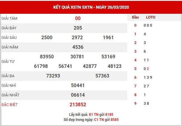Phân tích kết quả xsTây Ninh thứ 5 ngày 30-4-2020