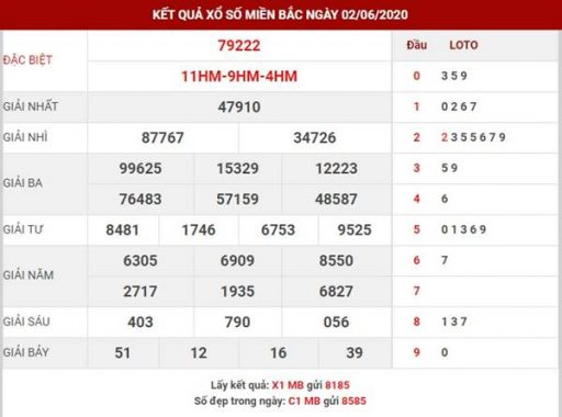 Phân tích số đẹp hôm nay XSMB thu 4 ngày 3-6-2020