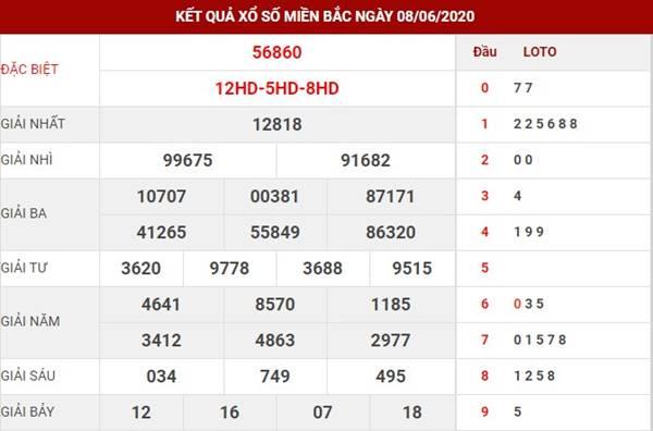 Phân tích số đẹp XSMB thứ 3 ngày 9-6-2020