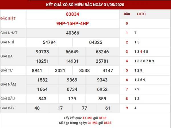 Phân tích số đẹp SX Miền Bắc thứ 2 ngày 1-6-2020