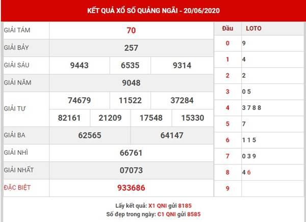 Soi cầu số đẹp XS Quảng Ngãi thứ 7 ngày 27-6-2020