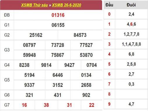 Dự đoán KQXSMB- xổ số miền bắc thứ 7 ngày 27/06  hôm nay