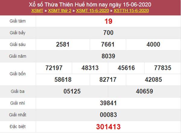 Thống kê XSTTH 22/6/2020 - KQXS Thừa Thiên Huế thứ 2