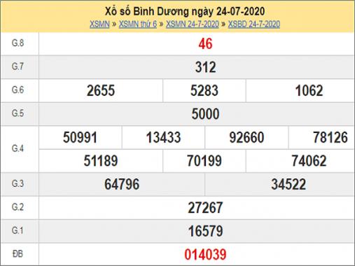 Dự đoán KQXSBD- xổ số bình dương thứ 6 ngày 31/07 hôm nay