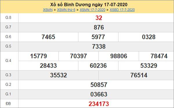 Dự đoán XSBD 24/7/2020 chốt KQXS Bình Dương thứ 6