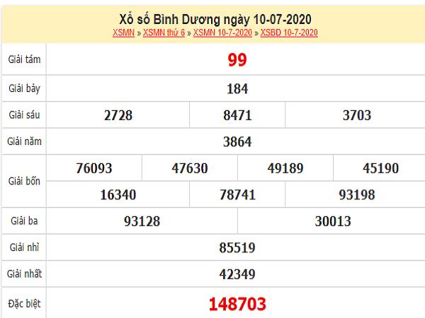 Soi cầu KQXSBD-  xổ số bình dương thứ 6 ngày 17/07 chuẩn xác