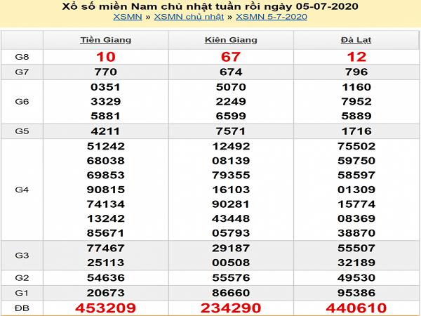 soi-cau-XSMN-6-7-2020-min