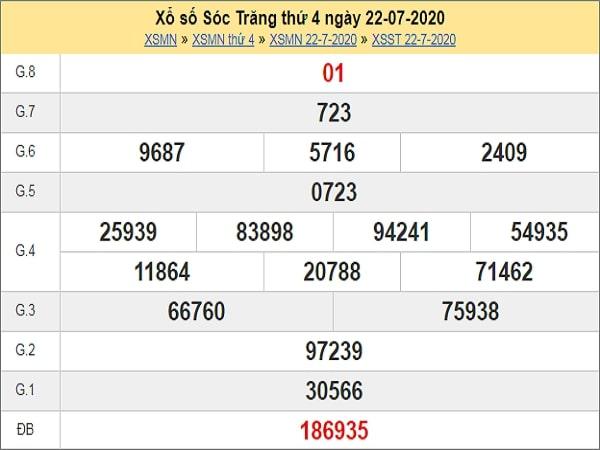 Dự đoán XSST 29/7/2020