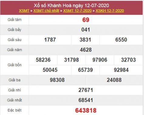 Thống kê XSKH 15/7/2020 chốt KQXS Khánh Hòa thứ 4