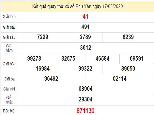 Quay thử KQXS miền Trung – KQXSPY – XSMT