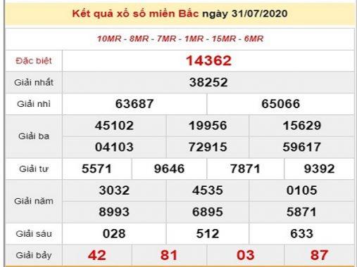 Phân tích kqxs miền Bắc ngày 1/8/2020, chốt số dự đoán