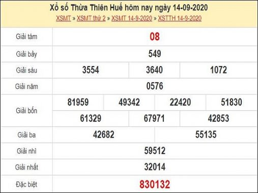 Thống kê KQXSTTH ngày 21/09 – Thống kê xổ số thừa thiên huế thứ 2 chuẩn