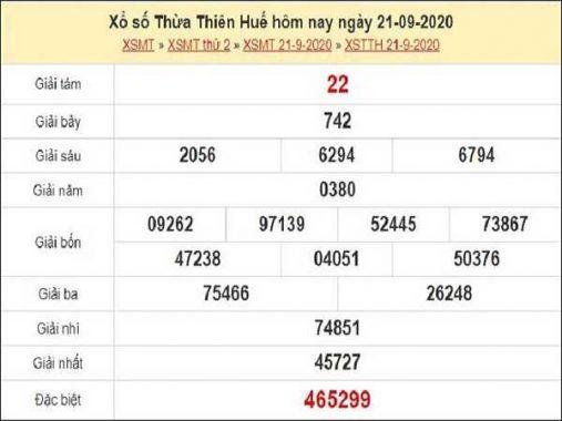 Phân tích XSTTH ngày 28/09/2020- xổ số thừa thiên huế tỷ lệ trúng cao