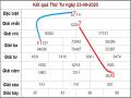 Soi cầu XSMB 24/9/2020- Soi cầu xổ số miền Bắc hôm nay
