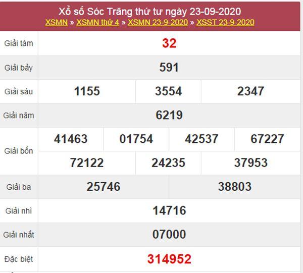 Thống kê XSST 30/9/2020 chốt số Sóc Trăng cùng cao thủ