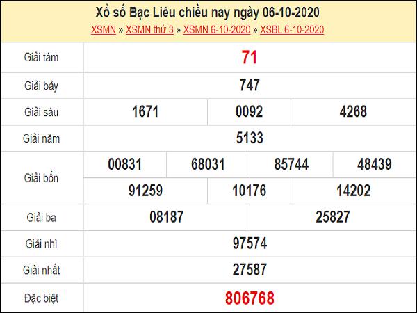 Dự đoán xổ số Bạc Liêu 13-10-2020