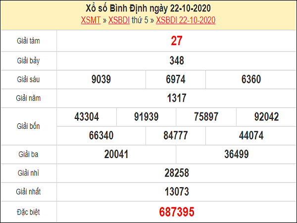 Soi cầu XSBDI 29/10/2020