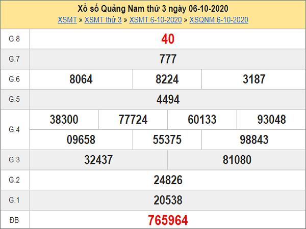 Soi cầu KQXSQN ngày 13/10/2020- xổ số quảng nam chắc trúng