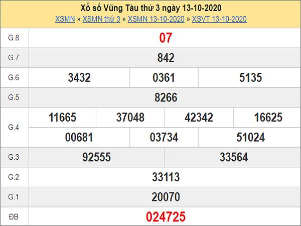 Soi cầu KQXSVT ngày 20/10/2020- xổ số vũng tàu chuẩn xác