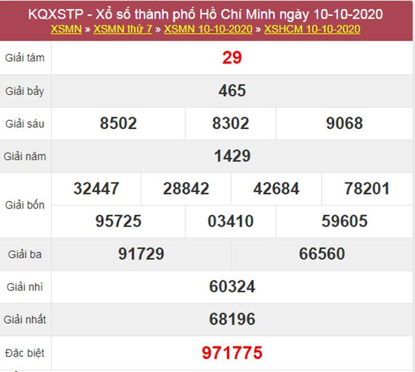 Nhận định KQXS Hồ Chí Minh 12/10/2020 chốt XSHCM thứ 2