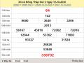 Thống kê xổ số Đồng Tháp 19/10/2020 thứ 2 chi tiết nhất