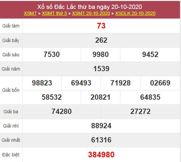 Thống kê XSDLK 27/10/2020 chốt lô VIP ĐăkLắc thứ 3