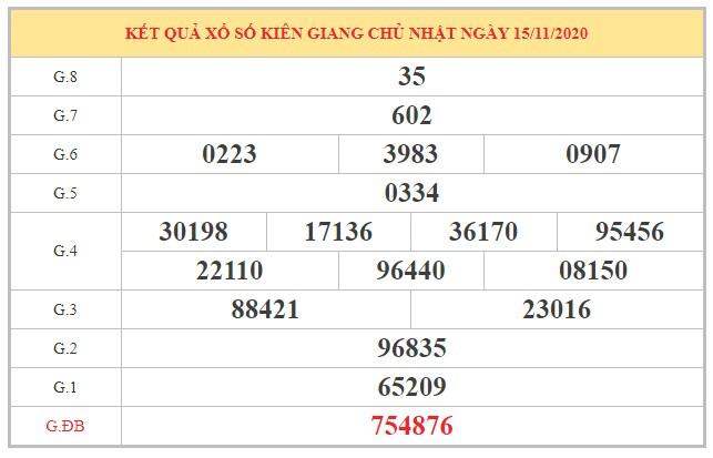 Dự đoán XSKG ngày 22/11/2020 dựa trên kết quả kỳ trước