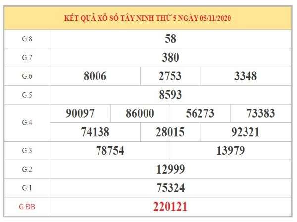 Thống kê XSTN ngày 12/11/2020 dựa vào kết quả kỳ trước