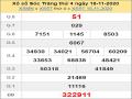 Nhận định XSST ngày 25/11/2020- xổ số sóc trăng chi tiết