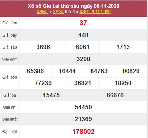 Nhận định KQXS Gia Lai 13/11/2020 thứ 6 tỷ lệ trúng cao