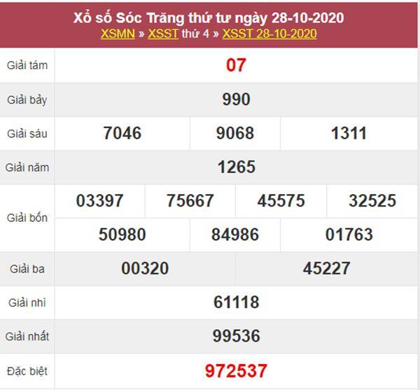 Soi cầu XSST 4/11/2020 chốt lô Sóc Trăng tỷ lệ trúng cao