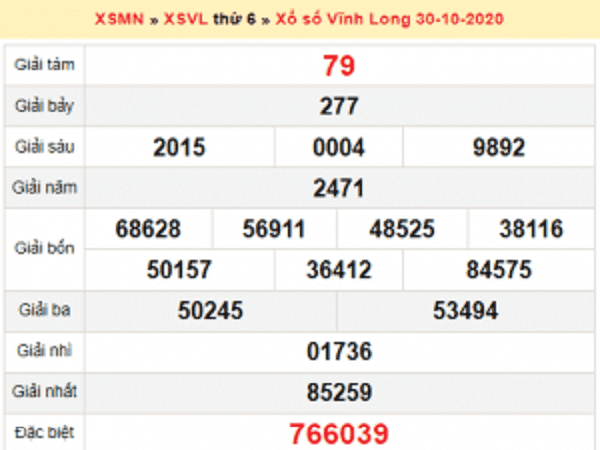Tổng hợp soi cầu XSVL ngày 06/11/2020- xổ số vĩnh long chuẩn