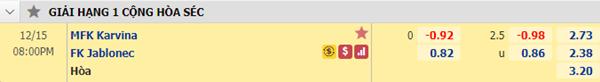 Kèo bóng đá giữa MFK Karvina vs Baumit Jablonec