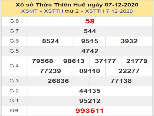 Nhận định XSTTH ngày 14/12/2020- xổ số thừa thiên huế thứ 2