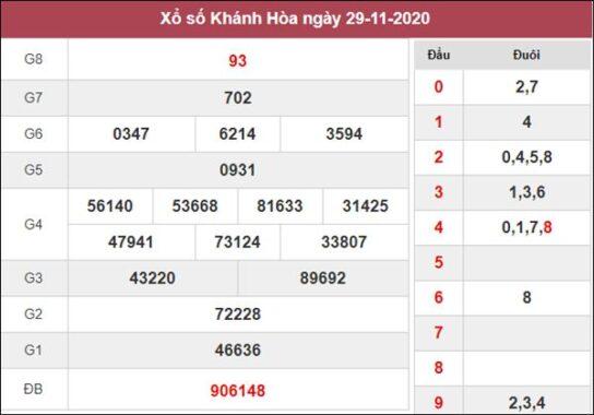 Soi cầu XSKH 2/12/2020 xin số đề Khánh Hòa thứ 4 siêu chuẩn