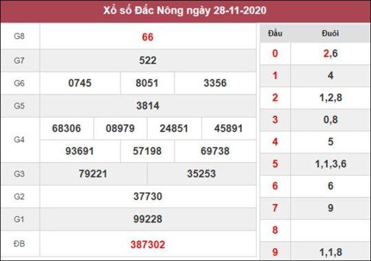 Thống kê XSDNO 5/12/2020 chốt số đẹp Đắc Nông miễn phí